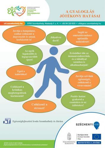 Gyaloglás jótékony hatásai PDF-1
